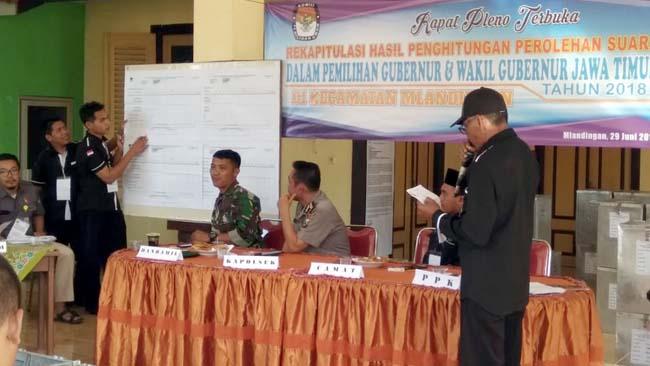 PPK Mlandingan Gelar Rapat Pleno Rekapitulasi Hasil Pemungutan Suara